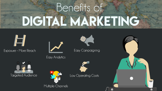 Digital Marketing Benefits - Digi aark - Digital Marketing Agency in Delhi